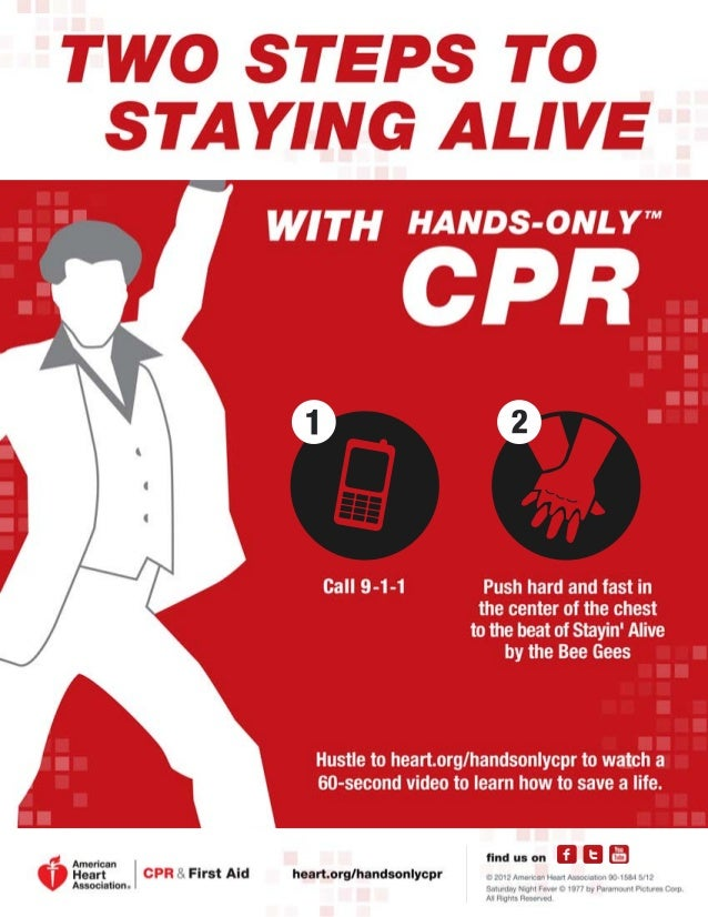 Hands-Only CPR Poster