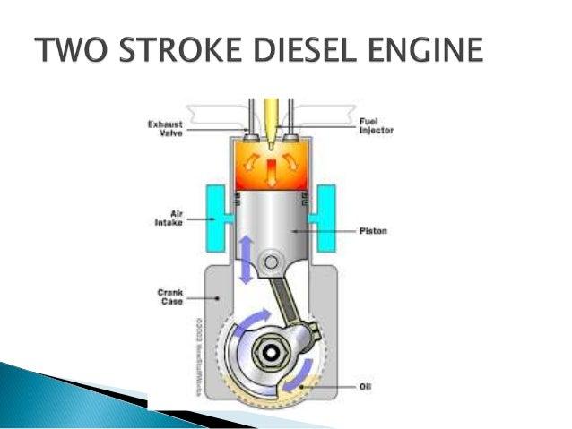 Two stroke diesel engin | Two Stroke Diesel Engine Diagram |  | SlideShare