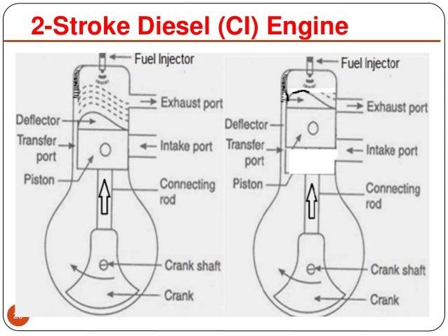 2 Stroke Engine Wire Diagram