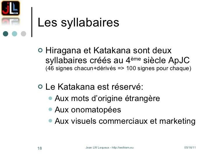 Les syllabaires <ul><li>Hiragana et Katakana sont deux syllabaires créés au 4 ème  siècle ApJC  (46 signes chacun+dérivés ...