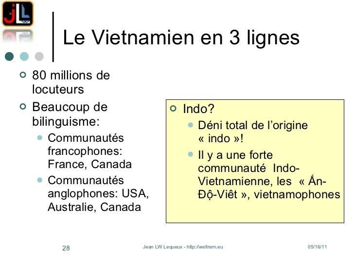 Le Vietnamien en 3 lignes <ul><li>80 millions de locuteurs </li></ul><ul><li>Beaucoup de bilinguisme: </li></ul><ul><ul><l...