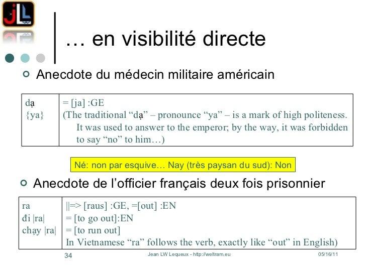… en visibilité directe <ul><li>Anecdote du médecin militaire américain </li></ul><ul><li>Anecdote de l'officier français ...