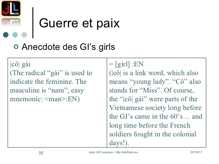 """Guerre et paix <ul><li>Anecdote des GI's girls </li></ul>= [girl]:EN (