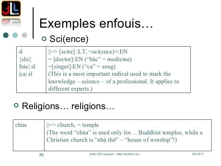 Exemples enfouis… <ul><li>Sci(ence) </li></ul><ul><li>Religions… religions… </li></ul>||=> [scire]:LT, <sci(ence)>:EN = [...