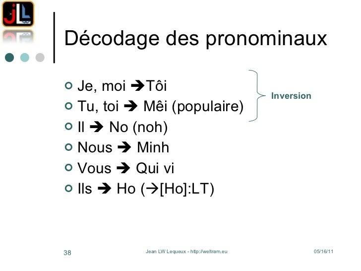 Décodage des pronominaux <ul><li>Je, moi   Tôi </li></ul><ul><li>Tu, toi    Mêi (populaire) </li></ul><ul><li>Il    No ...