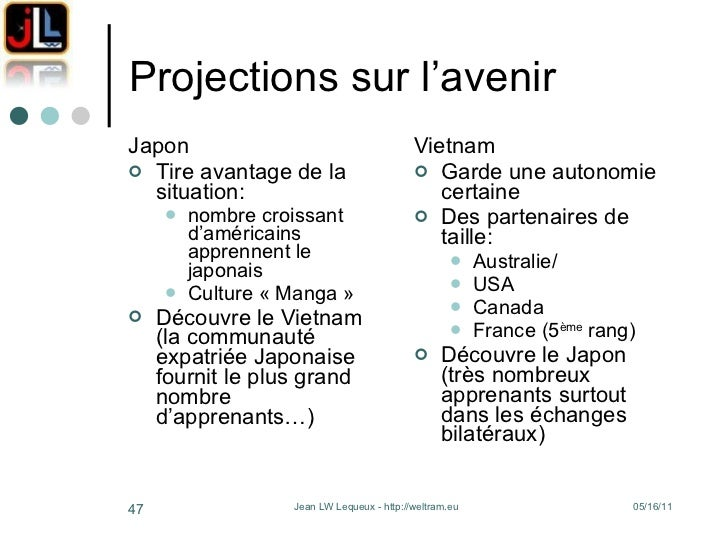 Projections sur l'avenir <ul><li>Japon </li></ul><ul><li>Tire avantage de la situation: </li></ul><ul><ul><li>nombre crois...