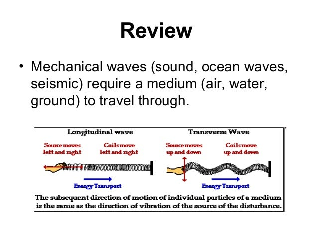 Two types of_waves