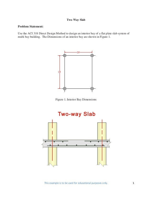 Two Way SlabProblem Statement:Use the ACI 318 Direct Design Method to design an interior bay of a flat plate slab system o...