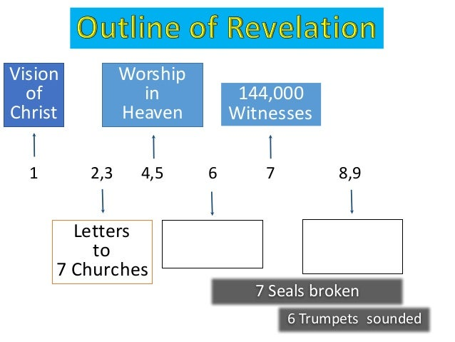 12,34,5678,9 Vision of Christ Letters to 7Churches Worship i...
