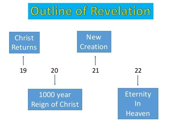 19202122 Christ Returns 1000year ReignofChrist New Creation...