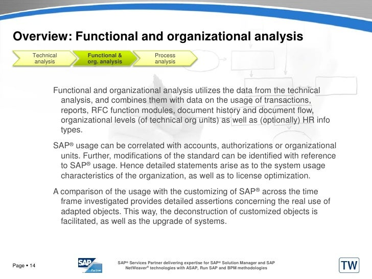 a summary of the organizational approach How and why do organizations approach greening how can we  theoretical  review, showing that organizational studies have a history in.