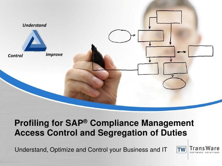 UnderstandControl        Improve   Profiling for SAP® Compliance Management   Access Control and Segregation of Duties   U...