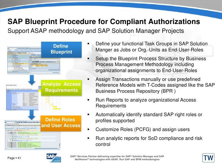 Profiling for sap compliance management access control and segrega sap blueprint malvernweather Image collections