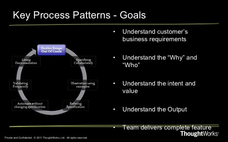 Key Process Patterns - Goals Private and Confidential.  © 2011 ThoughtWorks, Ltd.  All rights reserved. <ul><li>Understand...