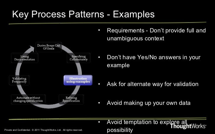 Key Process Patterns - Examples Private and Confidential.  © 2011 ThoughtWorks, Ltd.  All rights reserved. <ul><li>Require...