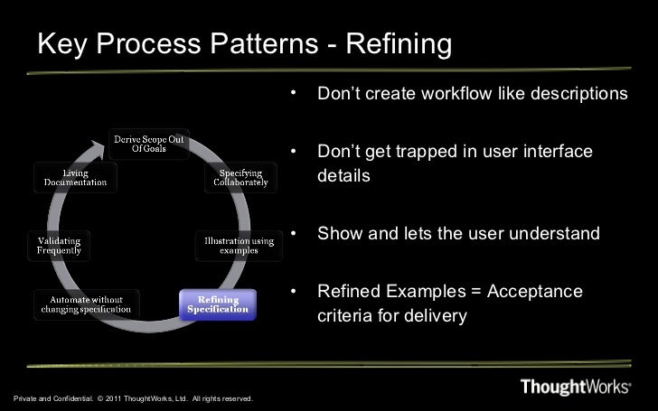 Key Process Patterns - Refining Private and Confidential.  © 2011 ThoughtWorks, Ltd.  All rights reserved. <ul><li>Don ' t...
