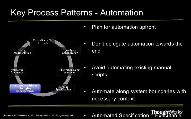 Key Process Patterns - Automation Private and Confidential.  © 2011 ThoughtWorks, Ltd.  All rights reserved. <ul><li>Plan ...