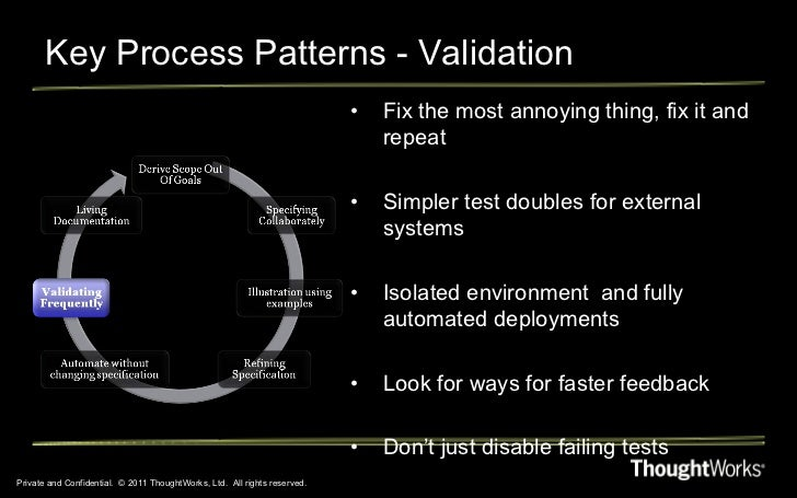 Key Process Patterns - Validation Private and Confidential.  © 2011 ThoughtWorks, Ltd.  All rights reserved. <ul><li>Fix t...