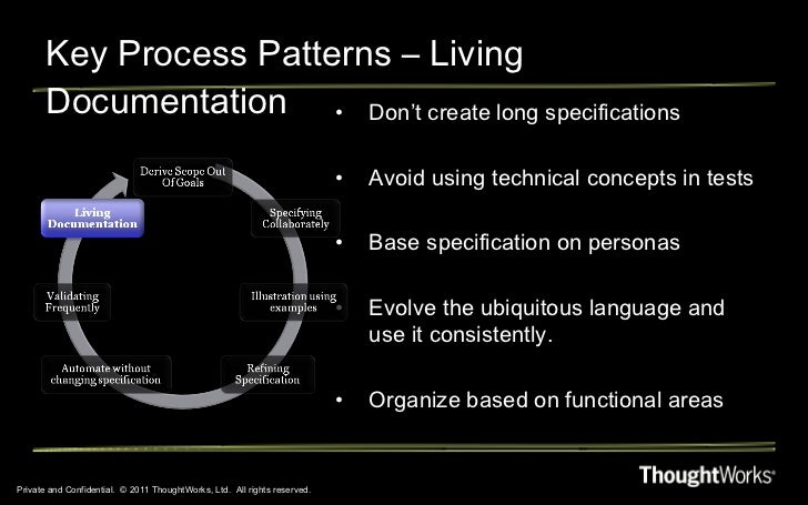 Key Process Patterns – Living Documentation Private and Confidential.  © 2011 ThoughtWorks, Ltd.  All rights reserved. <ul...