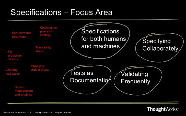 Specifications – Focus Area Private and Confidential.  © 2011 ThoughtWorks, Ltd.  All rights reserved. Requirements docume...