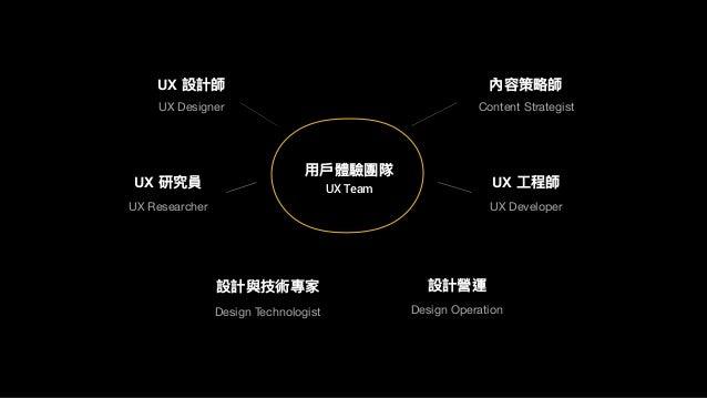 ⽤用⼾戶體驗團隊 UX Team UX 設計師 UX Designer UX 研究員 UX Researcher 設計與技術專家 Design Technologist 設計營運 Design Operation 內容策略略師 Content ...