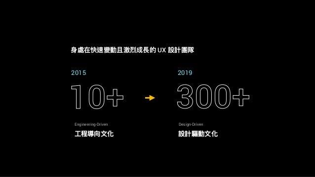 2019 10+ 300+ 2015 ⾝身處在快速變動且激烈成長的 UX 設計團隊 ⼯工程導向⽂文化 Engineering-Driven 設計驅動⽂文化 Design-Driven