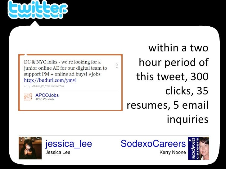within a two hour period of this tweet, 300 clicks, 35 resumes, 5 email inquiries<br />