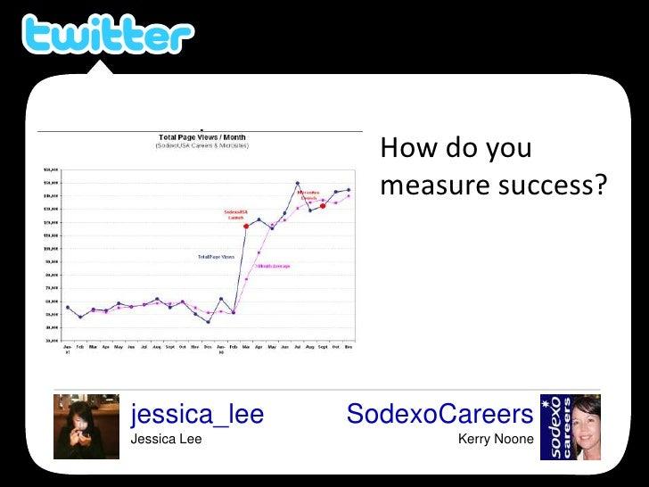 How do you measure success?<br />