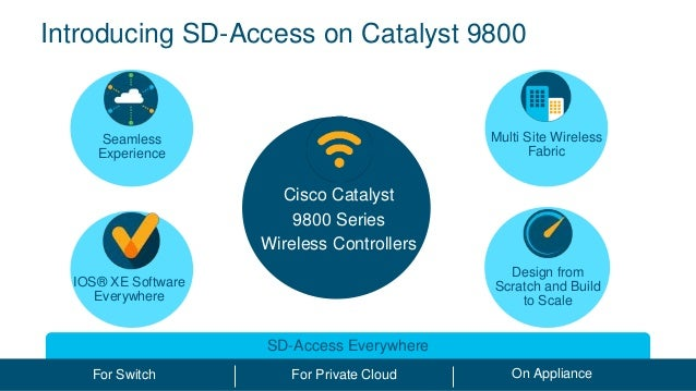 TechWiseTV Workshop: Cisco Catalyst 9800 Series Wireless Controller