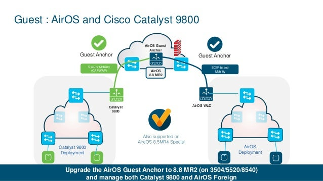 TechWiseTV Workshop: Cisco Catalyst 9800 Series Wireless Controller