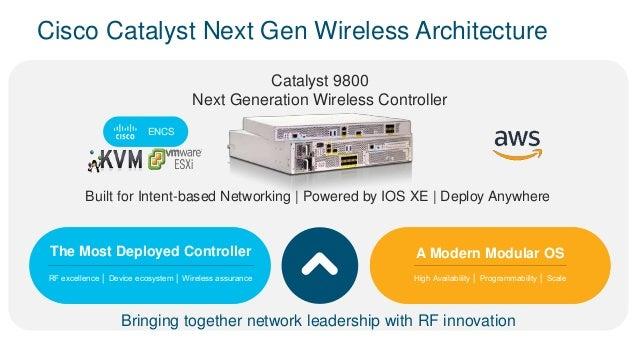 TechWiseTV Workshop: Cisco Catalyst 9800 Series Wireless