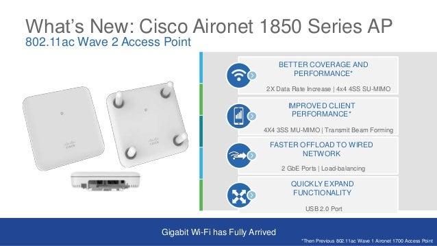Cisco Aironet 1850