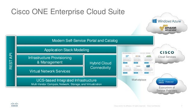 enterprise cloud suite components Cisco ONE Enterprise Cloud Suite