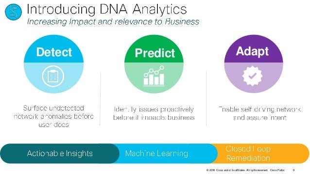 TechWiseTV Workshop: Cisco DNA Center Assurance
