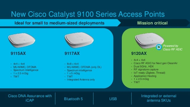 TechWiseTV Workshop: Cisco Catalyst 9100 Access Points for Wi-Fi 6