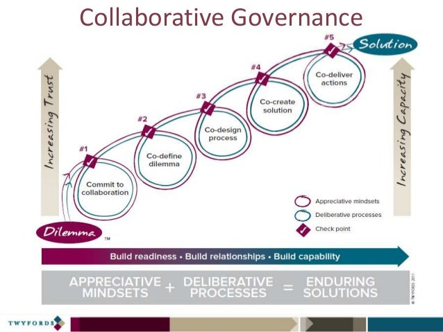 online process mapping with Twyfords Collaborative Governance Pathway When Bsui on Cce Sa3 Marks Entry Process In Cse Website How To Upload Steps Fa moreover Twyfords Collaborative Governance Pathway When Bsui together with Lean Manufacturing 15621904 together with V Ray Wrapper Material in addition Process Discoveryobjectives And Goals.