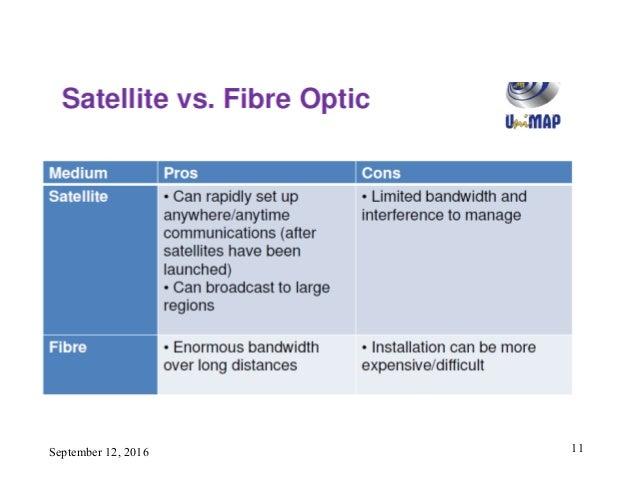 Vsat versus fiber optic technologies