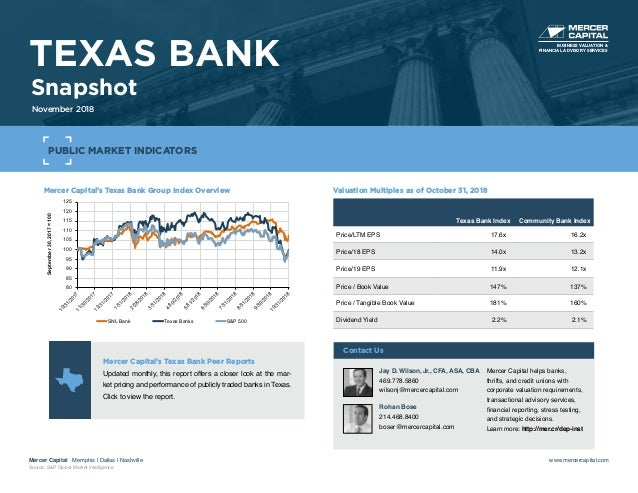Mercer Capital's Texas Bank Group Index Overview 80 85 90 95 100 105 110 115 120 125 10/31/201711/30/201712/31/2017 1/31/2...