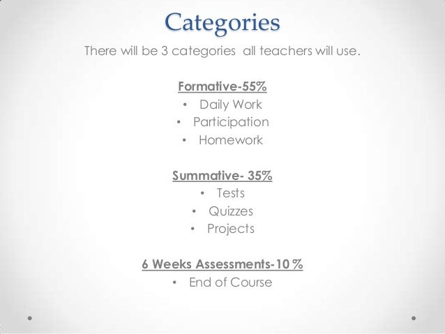 CategoriesThere will be 3 categories all teachers will use.                Formative-55%                 • Daily Work     ...