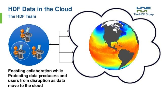 HDF Data in the Cloud 1 The HDF Team Enabling collaboration while Protecting data producers and users from disruption as d...