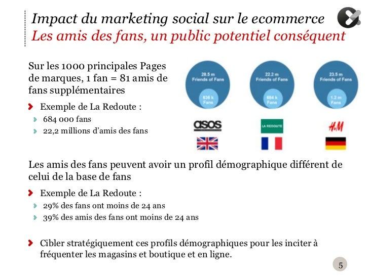 Impact du marketing social sur le ecommerceLes amis des fans, un public potentiel conséquentS ur les 1000 principales Pag...