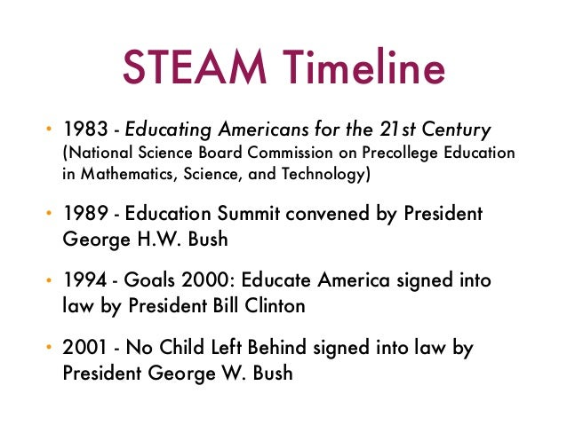 STEAM & Día: Offering Informal Learning with a Mind Toward Diversity