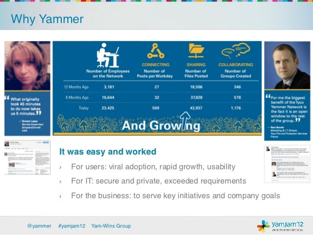 Why Yammer!            It was easy and worked !            ›   For users: viral adoption, rapid growth, usability!       ...