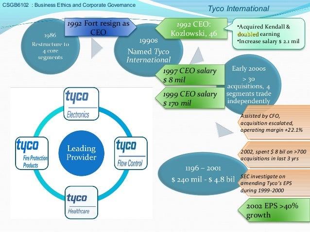 Tyco International:Leadership Crisis Slide 3