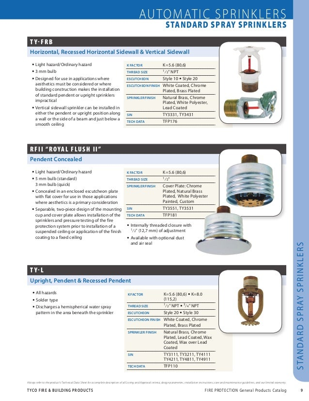 Tyco gen products