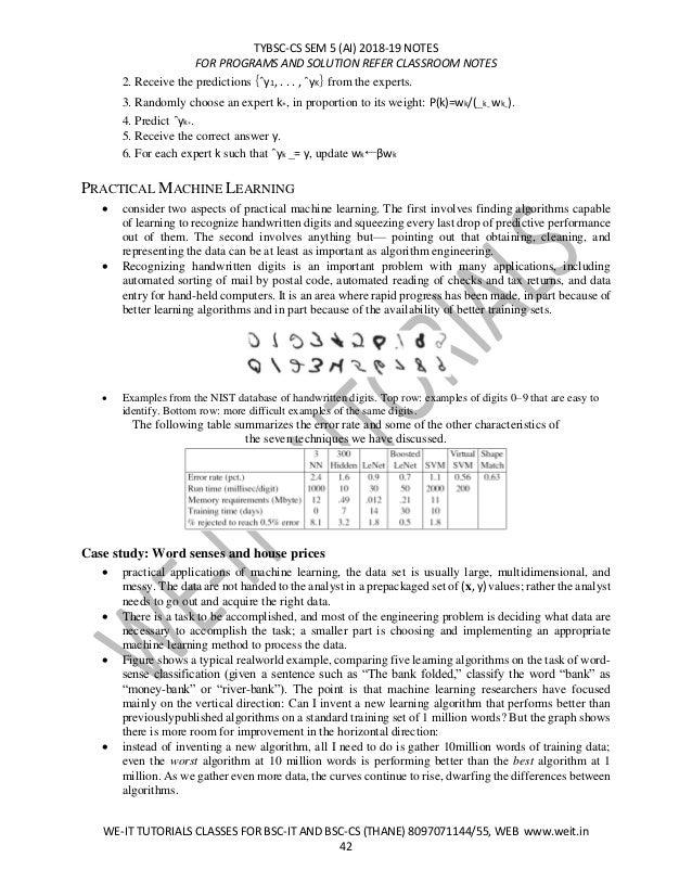 TYBSC CS SEM 5 AI NOTES
