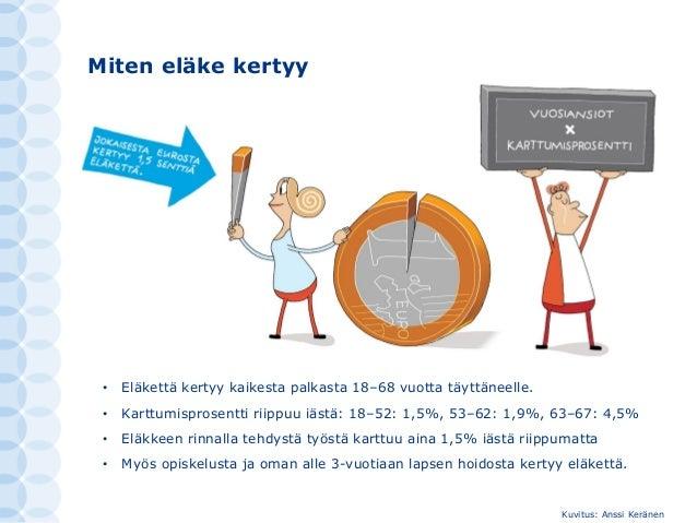 Työeläkevakuutusmaksu
