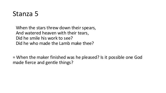 did he who made the lamb make thee