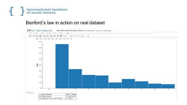 Data Analysis in Dataverse & Visualization of Datasets on