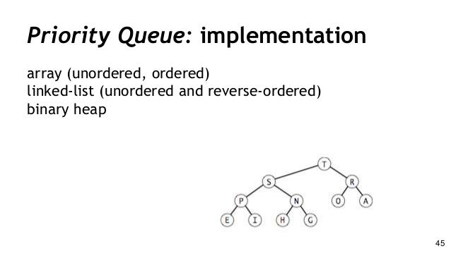 Queue Data Structure (w/ php egs)